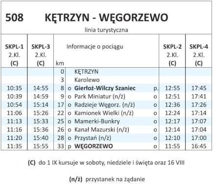 ketrzyn-wegorzewo